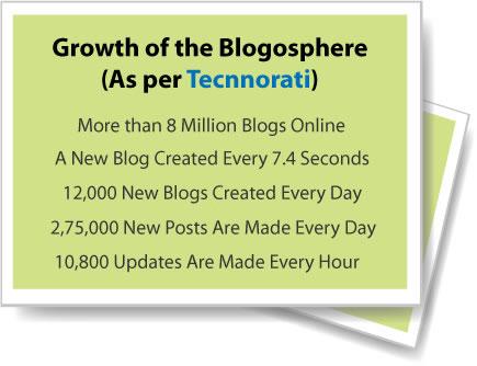 Blogosphere Stats