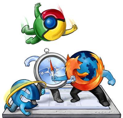 Chrome vs All